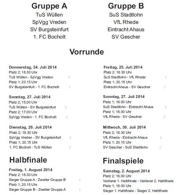 Eintracht Pokal Gruppen